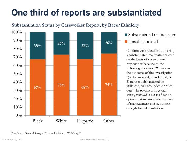 One third of reports are substantiated