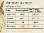 summary of energy efficiencies