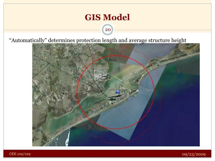 GIS Model