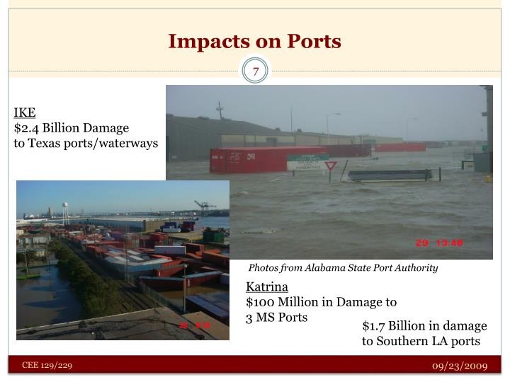 Impacts on Ports