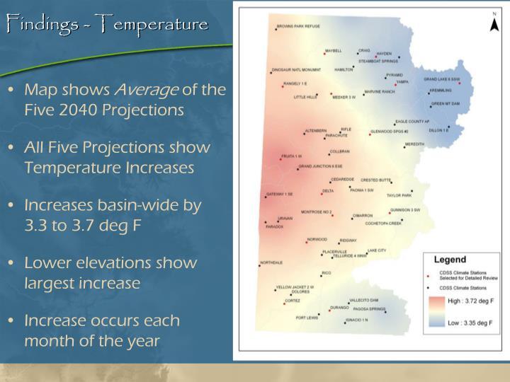 Findings - Temperature