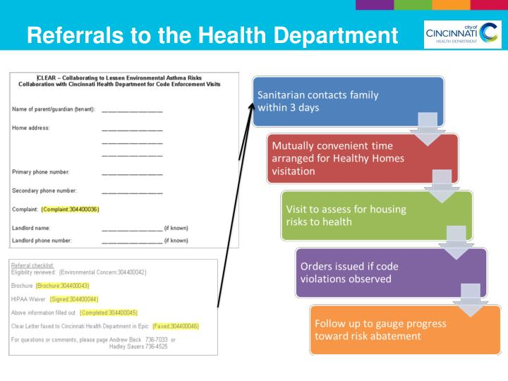 Referrals to the Health Department