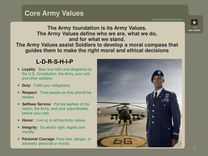 army values leadership essay Army values essay - forget about your worries, place your task here and receive  your top-notch project in a few days receive a 100% authentic, non-plagiarized.