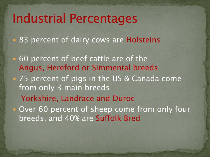 Industrial Percentages