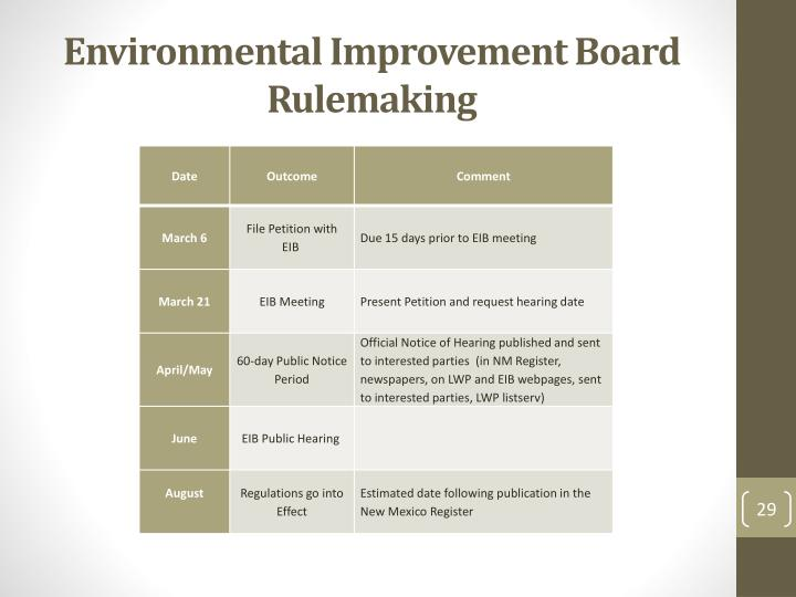 Environmental Improvement Board Rulemaking
