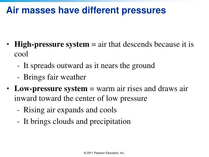 Air masses have different pressures