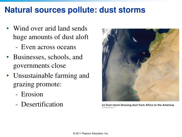 Natural sources pollute: dust storms
