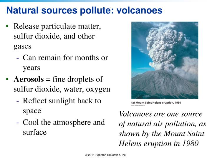 Natural sources pollute: volcanoes