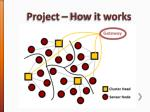 project how it works2