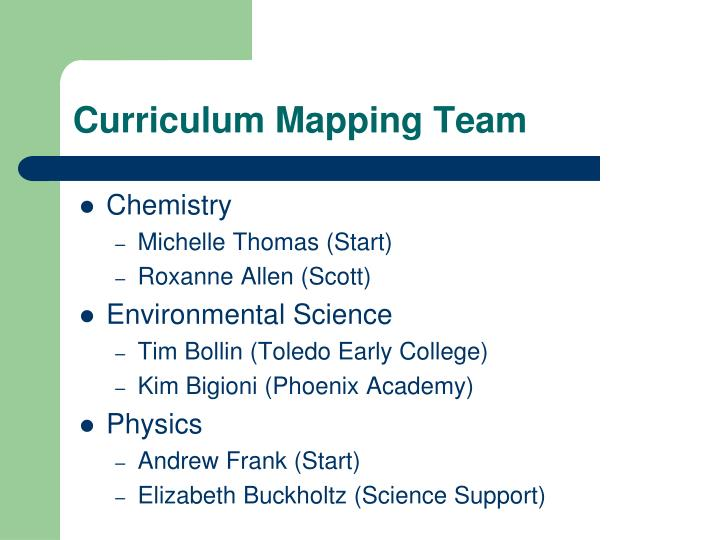 Curriculum mapping team