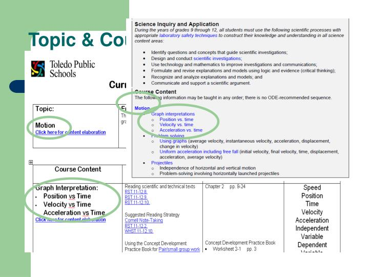 Topic & Course Content