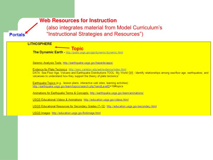 Web Resources for Instruction