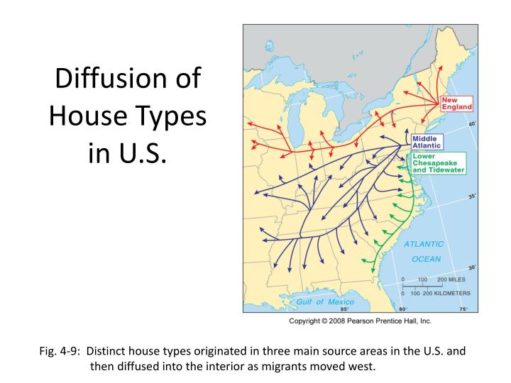Diffusion of House Types in U.S.