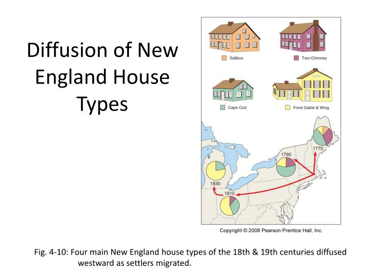 Diffusion of New England House Types