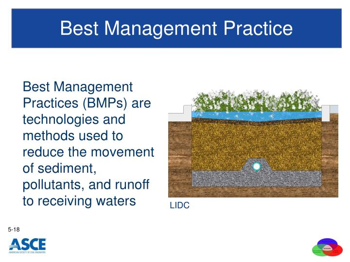 Best Management Practice