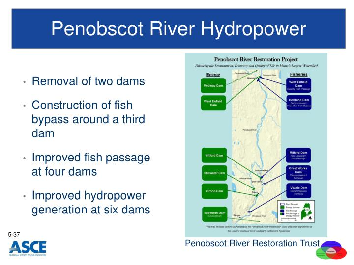 Penobscot River Hydropower