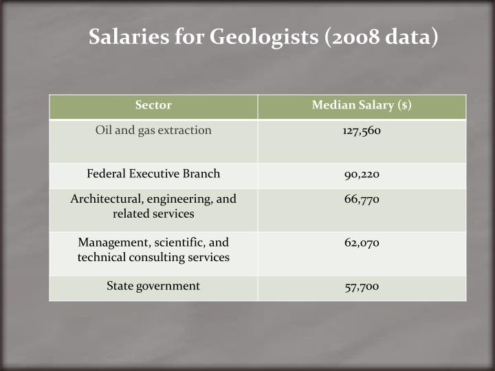 Salaries for Geologists (2008 data)
