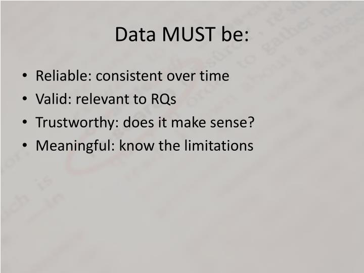 Data MUST be: