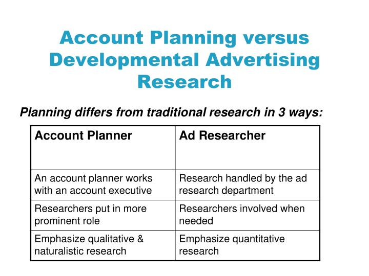 Account Planning versus