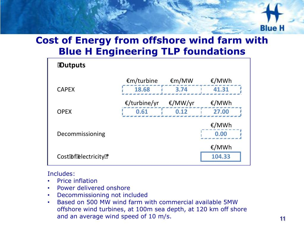 PPT - Offshore Wind Floating Foundations the competitive