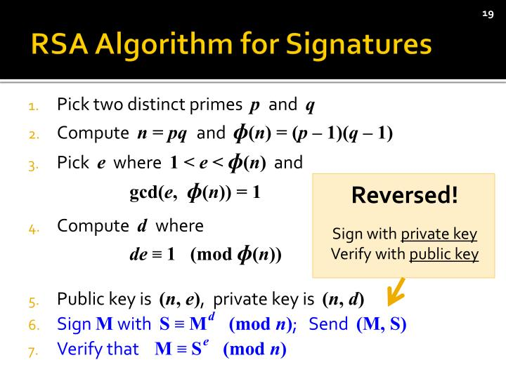 RSA Algorithm for Signatures