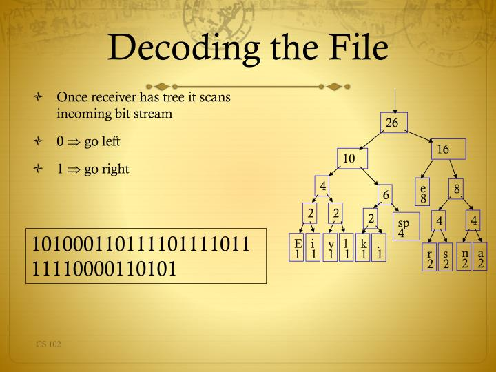 Once receiver has tree it scans incoming bit stream