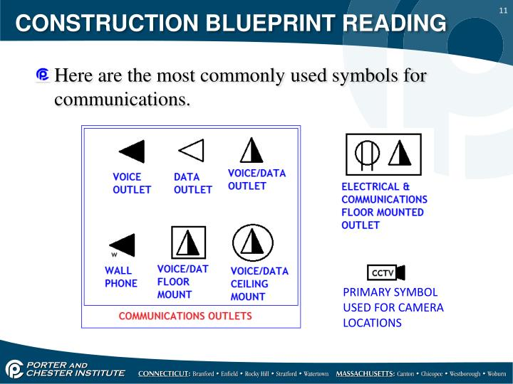 Ppt Construction Blueprint Reading Powerpoint Presentation Id