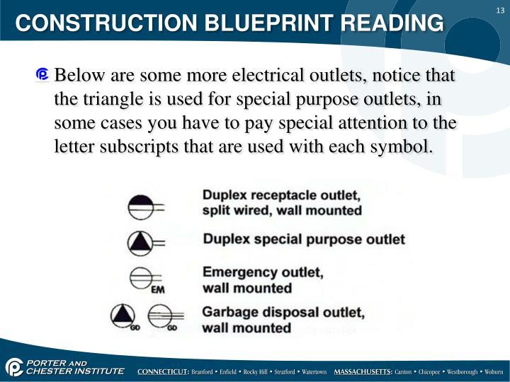 Ppt Construction Blueprint Reading Powerpoint Presentation Id