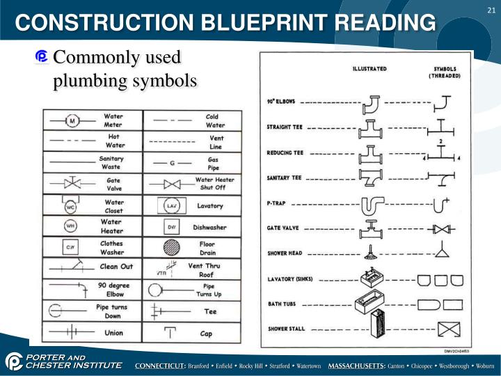 Ppt construction blueprint reading powerpoint presentation id construction blueprint reading commonly used plumbing symbols malvernweather Image collections