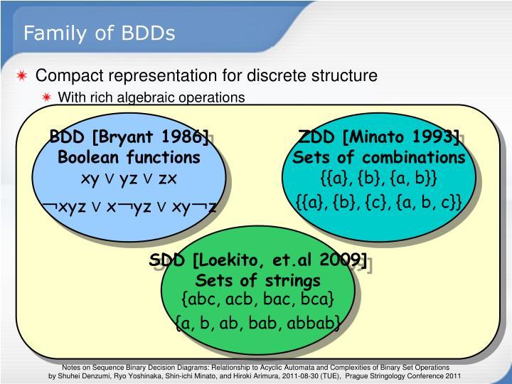 Family of BDDs