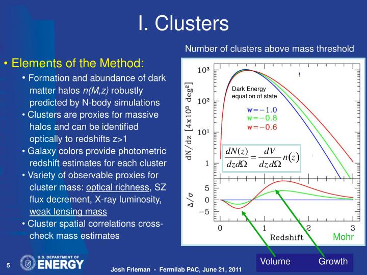 I. Clusters
