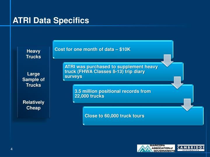 ATRI Data Specifics
