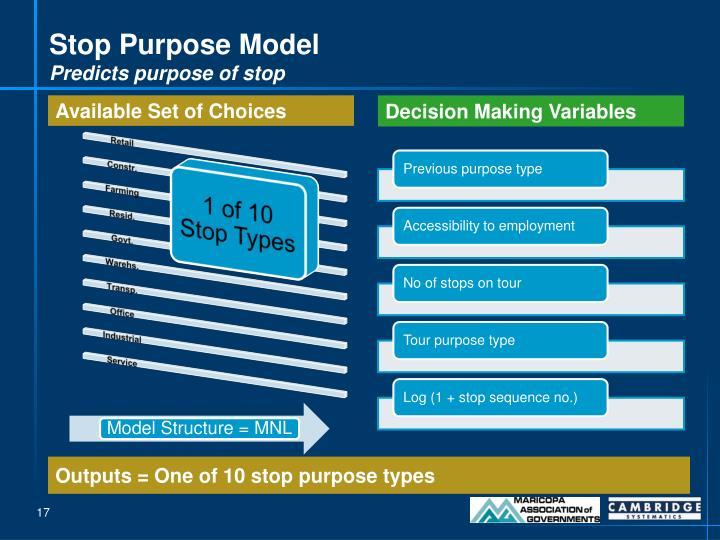 Stop Purpose Model