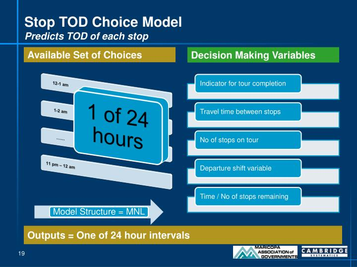 Stop TOD Choice Model