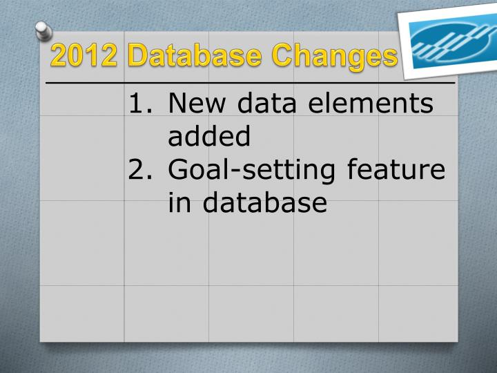 2012 Database Changes