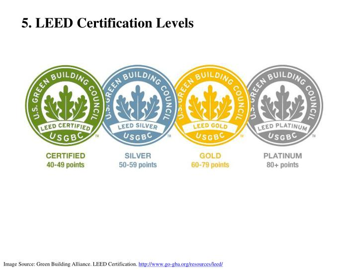 Ppt 1 Leed Registered Projects 2013 Powerpoint Presentation Id