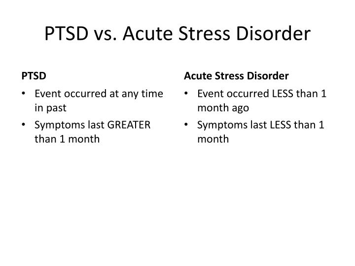 acute essay ptsd The new diagnostic and statistical manual of mental disorders, 5th edition (dsm-5) has a number of changes to post-traumatic stress disorder (ptsd), trauma and stress-related disorders, as well as reactive attachment disorders.