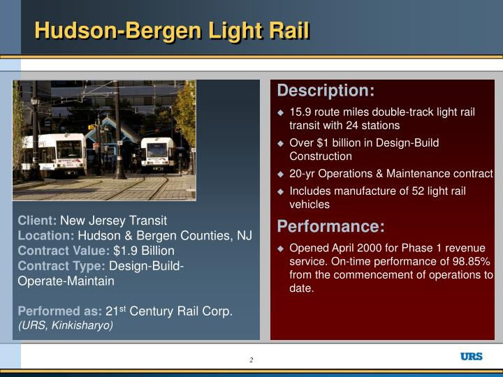 Hudson bergen light rail