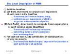 top level description of fmm1