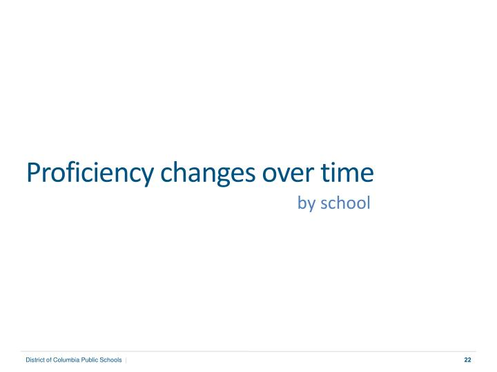 Proficiency changes over time