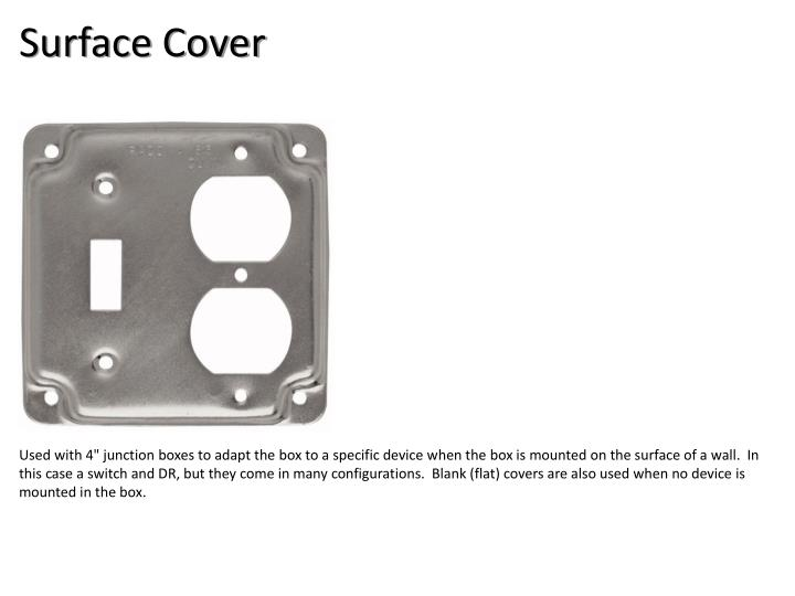 Surface Cover
