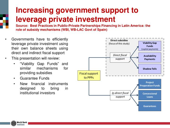 Increasing government support to leverage private investment