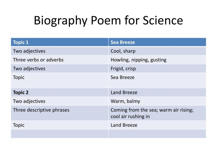 Biography Poem for Science