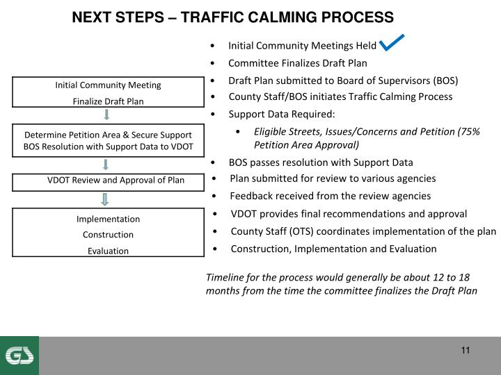 NEXT STEPS – TRAFFIC CALMING PROCESS