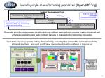 foundry style manufacturing processes open mfr ing