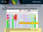 web based monitoring