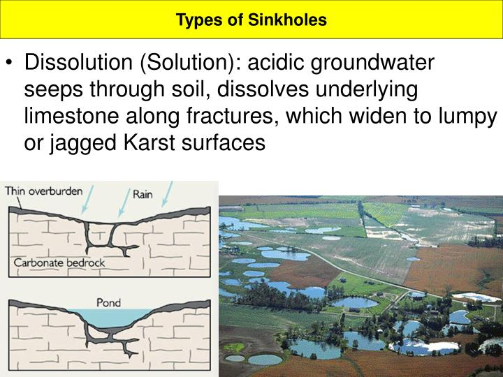 types of sinkholes There are several different types of sinkhole — sometimes called dolines: some result from the what triggers sinkholes several things can trigger sinkholes the simple process of gradual.