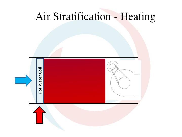 Air Stratification -