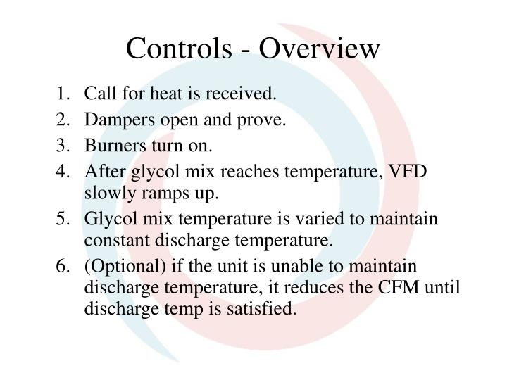 Controls - Overview