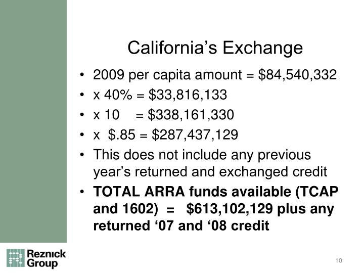 California's Exchange